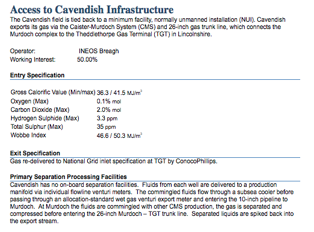 Access to Cavendish Infrastructure