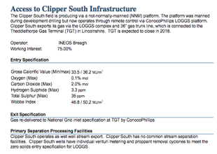 Access to Clipper South Infrastructure
