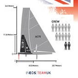 T5 test boat is scaled at 40% of the AC75 race boat